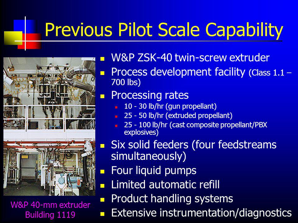 Previous Pilot Scale Capability W&P ZSK-40 twin-screw extruder Process development facility (Class 1.1 – 700 lbs) Processing rates 10 - 30 lb/hr (gun propellant) 25 - 50 lb/hr (extruded propellant) 25 - 100 lb/hr (cast composite propellant/PBX explosives) Six solid feeders (four feedstreams simultaneously) Four liquid pumps Limited automatic refill Product handling systems Extensive instrumentation/diagnostics W&P 40-mm extruder Building 1119