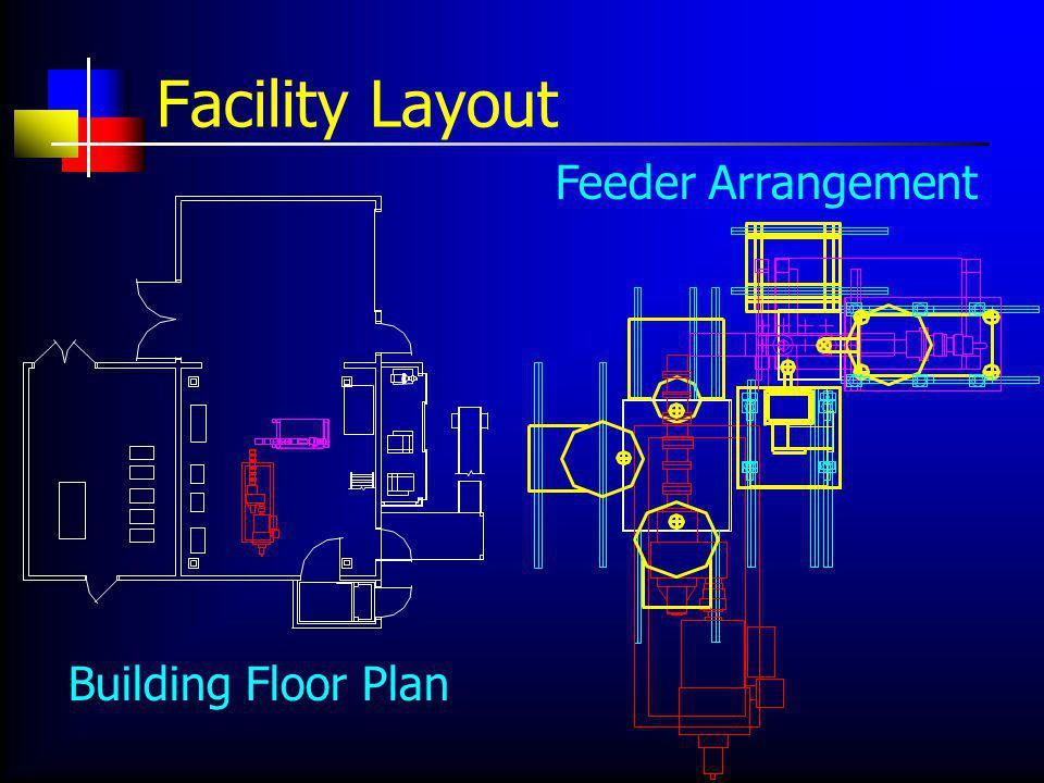 Facility Layout Building Floor Plan Feeder Arrangement