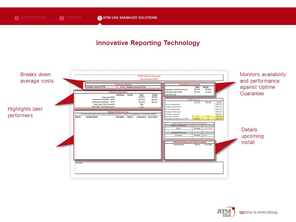 Innovative Reporting Technology Breaks down average costs Monitors availability and performance against Uptime Guarantee Details upcoming install Highlights best performers 1INTRODUCTION2FI TRENDS3ATM USA MANAGED SOLUTIONS