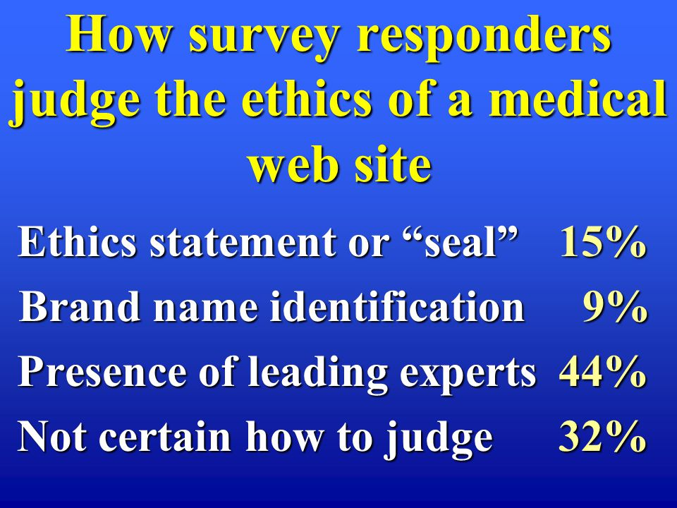 Ethics statement or seal15% Brand name identification 9% Brand name identification 9% Presence of leading experts44% Not certain how to judge 32% How survey responders judge the ethics of a medical web site