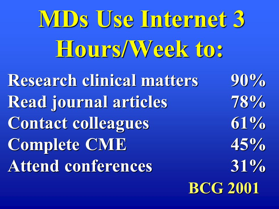 MDs Use Internet 3 Hours/Week to: MDs Use Internet 3 Hours/Week to: Research clinical matters90% Read journal articles78% Contact colleagues61% Complete CME45% Attend conferences31% BCG 2001 BCG 2001