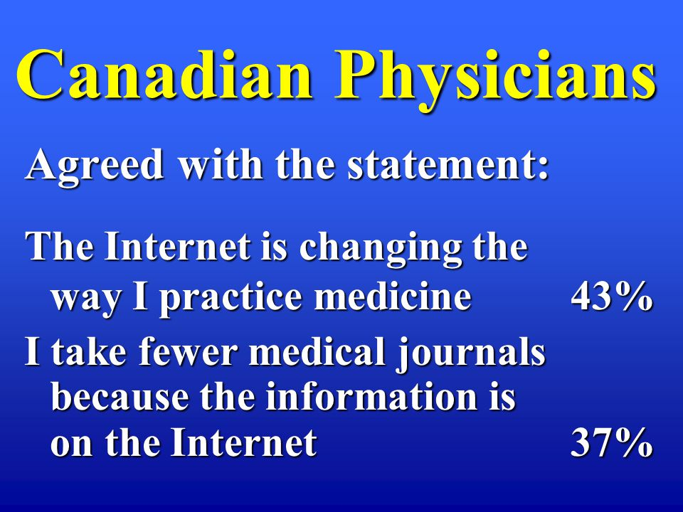 Agreed with the statement: The Internet is changing the way I practice medicine 43% I take fewer medical journals because the information is on the Internet37% Canadian Physicians