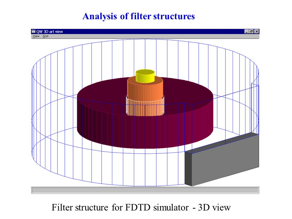 Filter structure for FDTD simulator - 3D view Analysis of filter structures