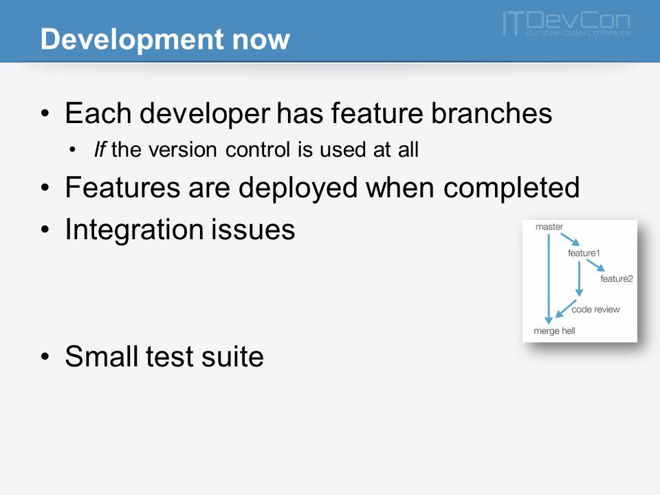 Each developer has feature branches If the version control is used at all Features are deployed when completed Integration issues Small test suite