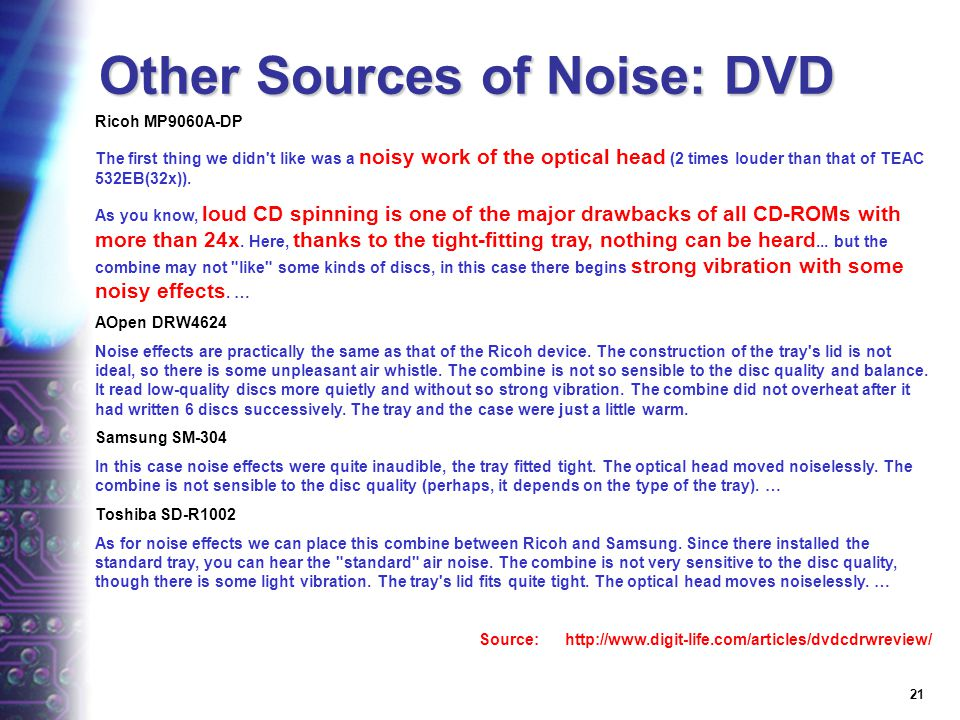 20 What About Other Sources of Noise? DVD or CD drives Hard disk drives