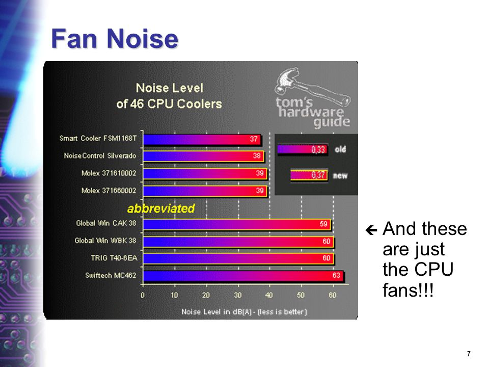 7 Fan Noise And these are just the CPU fans!!!