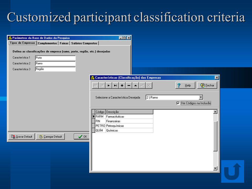 Customized participant classification criteria