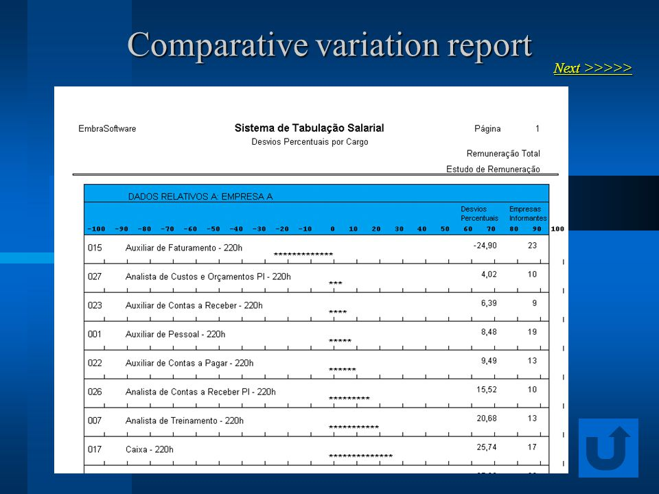 Next >>>>> Next >>>>> Comparative variation report