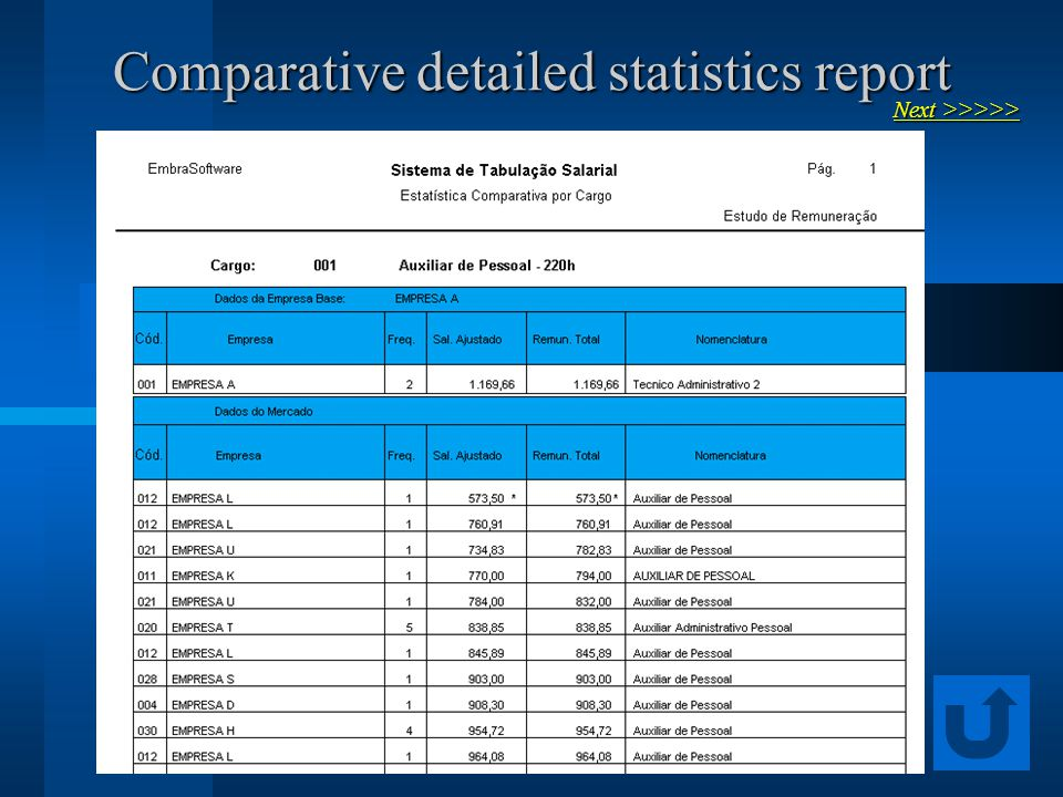 Next >>>>> Next >>>>> Comparative detailed statistics report