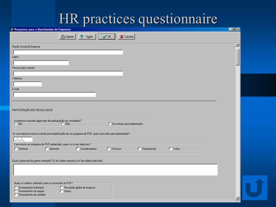 HR practices questionnaire