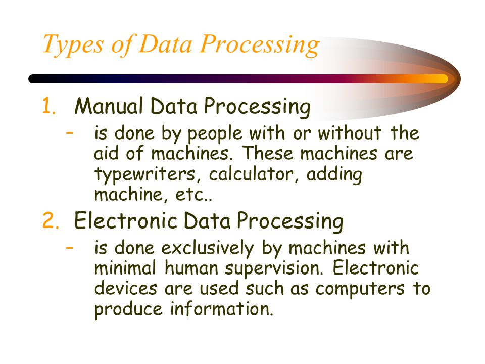 Elements of a DPS 1.Input –collection of data/information and conversion into a form acceptable for processing 2.Processing –application of operations