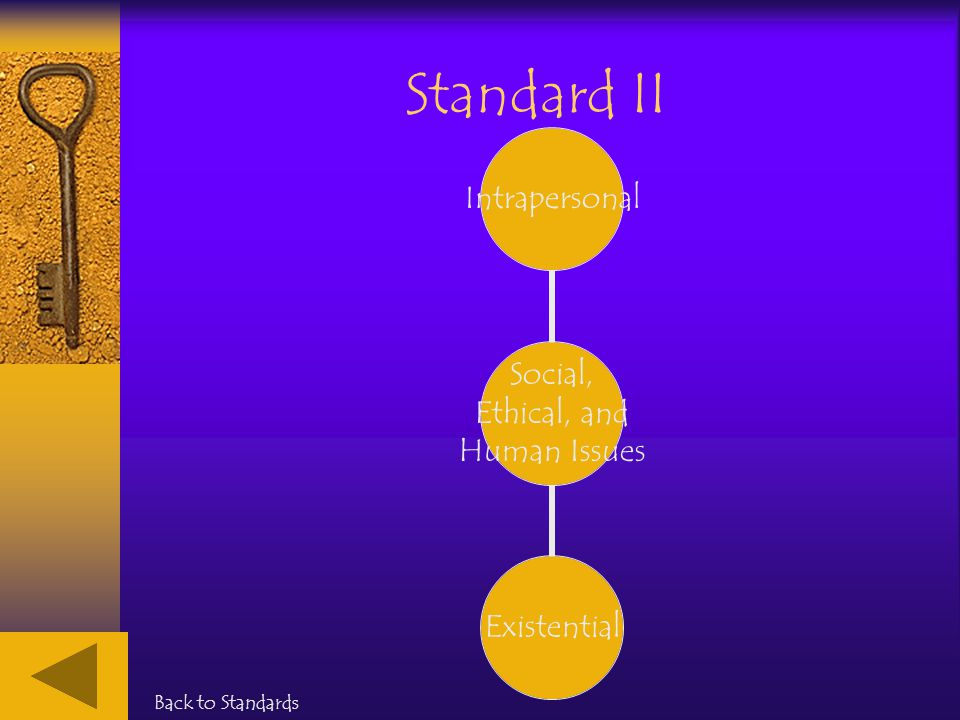 Social, Ethical, and Human Issues IntrapersonalExistential Standard II Back to Standards