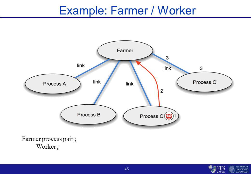 45 Example: Farmer / Worker Farmer process pair ; Worker ;