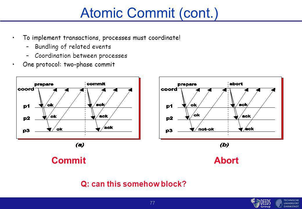 77 Atomic Commit (cont.) To implement transactions, processes must coordinate!To implement transactions, processes must coordinate.