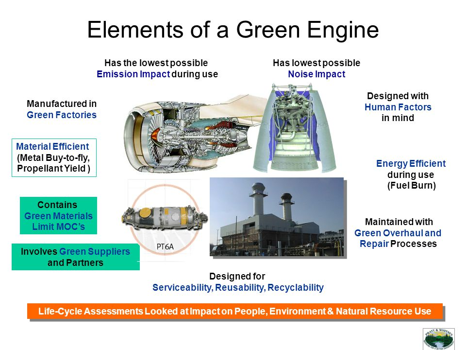 Has lowest possible Noise Impact Has the lowest possible Emission Impact during use Designed with Human Factors in mind Material Efficient (Metal Buy-to-fly, Propellant Yield ) Manufactured in Green Factories Involves Green Suppliers and Partners Designed for Serviceability, Reusability, Recyclability Energy Efficient during use (Fuel Burn) Life-Cycle Assessments Looked at Impact on People, Environment & Natural Resource Use Contains Green Materials Limit MOCs Maintained with Green Overhaul and Repair Processes Elements of a Green Engine