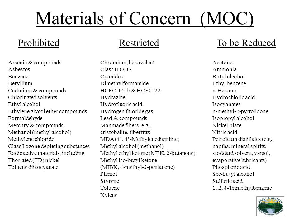 Materials of Concern (MOC) Prohibited Restricted To be Reduced Arsenic & compounds Asbestos Benzene Beryllium Cadmium & compounds Chlorinated solvents Ethyl alcohol Ethylene glycol ether compounds Formaldehyde Mercury & compounds Methanol (methyl alcohol) Methylene chloride Class I ozone depleting substances Radioactive materials, including Thoriated (TD) nickel Toluene diisocyanate Chromium, hexavalent Class II ODS Cyanides Dimethylformamide HCFC-14 lb & HCFC-22 Hydrazine Hydrofluoric acid Hydrogen fluoride gas Lead & compounds Manmade fibers, e.g., cristobalite, fiberfrax MDA (4, 4-Methylenedianiline) Methyl alcohol (methanol) Methyl ethyl ketone (MEK, 2-butanone) Methyl iso-butyl ketone (MIBK, 4-methyl-2-pentanone) Phenol Styrene Toluene Xylene Acetone Ammonia Butyl alcohol Ethyl benzene n-Hexane Hydrochloric acid Isocyanates n-methyl-2-pyrrolidone Isopropyl alcohol Nickel plate Nitric acid Petroleum distillates (e.g., naptha, mineral spirits, stoddard solvent, varsol, evaporative lubricants) Phosphoric acid Sec-butyl alcohol Sulfuric acid 1, 2, 4-Trimethylbenzene