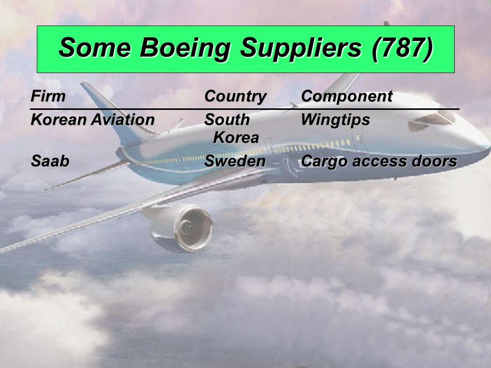 © 2008 Prentice Hall, Inc.2 – 17 Some Boeing Suppliers (787) FirmCountryComponent Korean AviationSouthWingtips Korea Korea SaabSwedenCargo access door