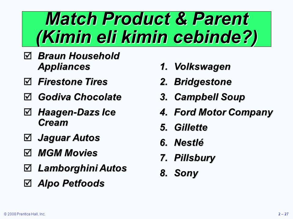 © 2008 Prentice Hall, Inc.2 – 27 Match Product & Parent Braun Household Appliances Braun Household Appliances Firestone Tires Firestone Tires Godiva C