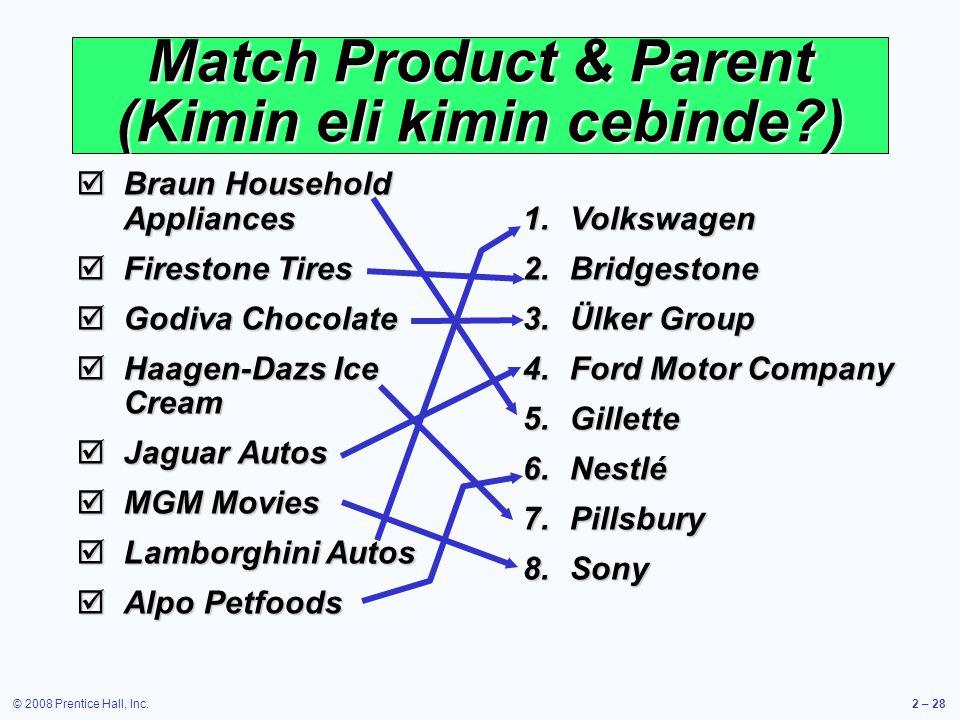 © 2008 Prentice Hall, Inc.2 – 28 Match Product & Parent (Kimin eli kimin cebinde?) Braun Household Appliances Braun Household Appliances Firestone Tir