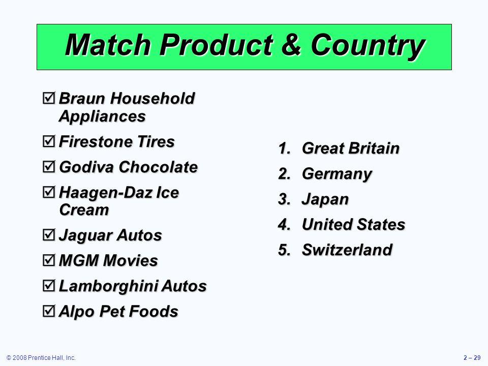 © 2008 Prentice Hall, Inc.2 – 29 Match Product & Country Braun Household Appliances Braun Household Appliances Firestone Tires Firestone Tires Godiva