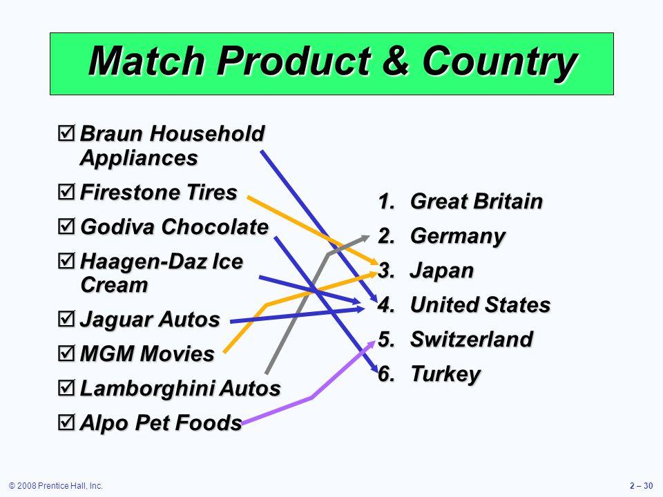 © 2008 Prentice Hall, Inc.2 – 30 Match Product & Country Braun Household Appliances Braun Household Appliances Firestone Tires Firestone Tires Godiva