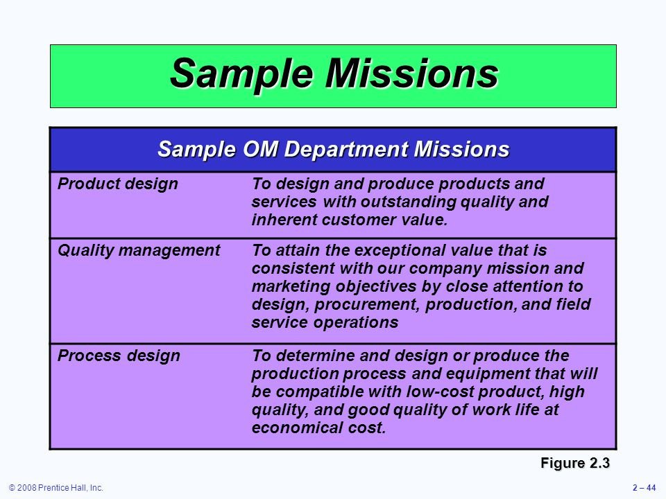 © 2008 Prentice Hall, Inc.2 – 44 Sample Missions Figure 2.3 Sample OM Department Missions Product designTo design and produce products and services wi