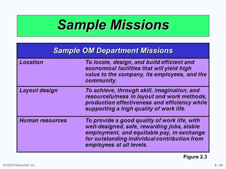 © 2008 Prentice Hall, Inc.2 – 45 Sample Missions Figure 2.3 Sample OM Department Missions LocationTo locate, design, and build efficient and economica