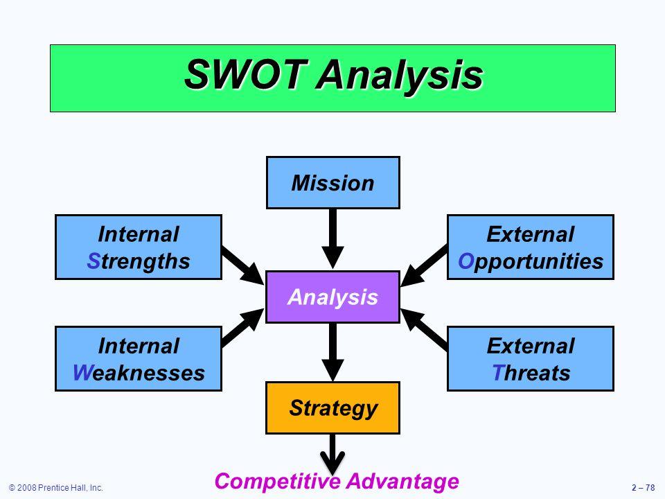 © 2008 Prentice Hall, Inc.2 – 78 Strategy Analysis SWOT Analysis Internal Strengths Internal Weaknesses External Opportunities External Threats Missio