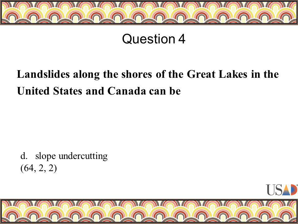 Which of the following is a tentative educated guess.
