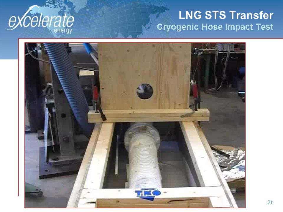 21 LNG STS Transfer Cryogenic Hose Impact Test