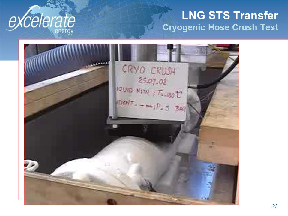 23 LNG STS Transfer Cryogenic Hose Crush Test