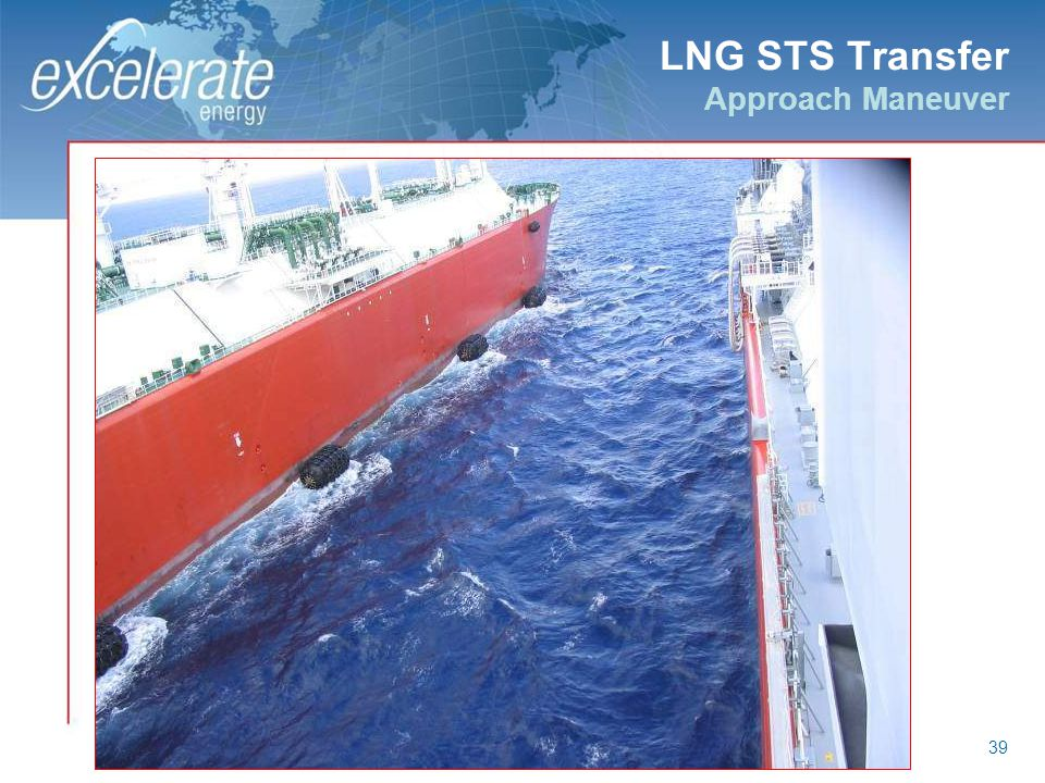 39 LNG STS Transfer Approach Maneuver