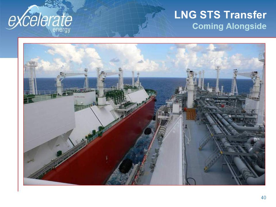 40 LNG STS Transfer Coming Alongside