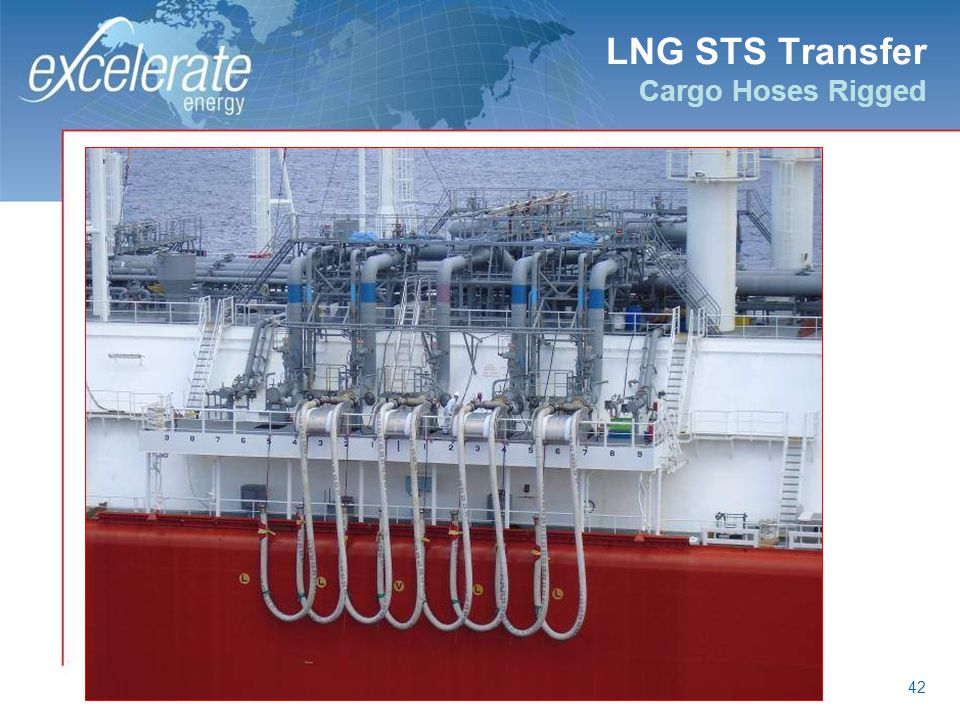 42 LNG STS Transfer Cargo Hoses Rigged