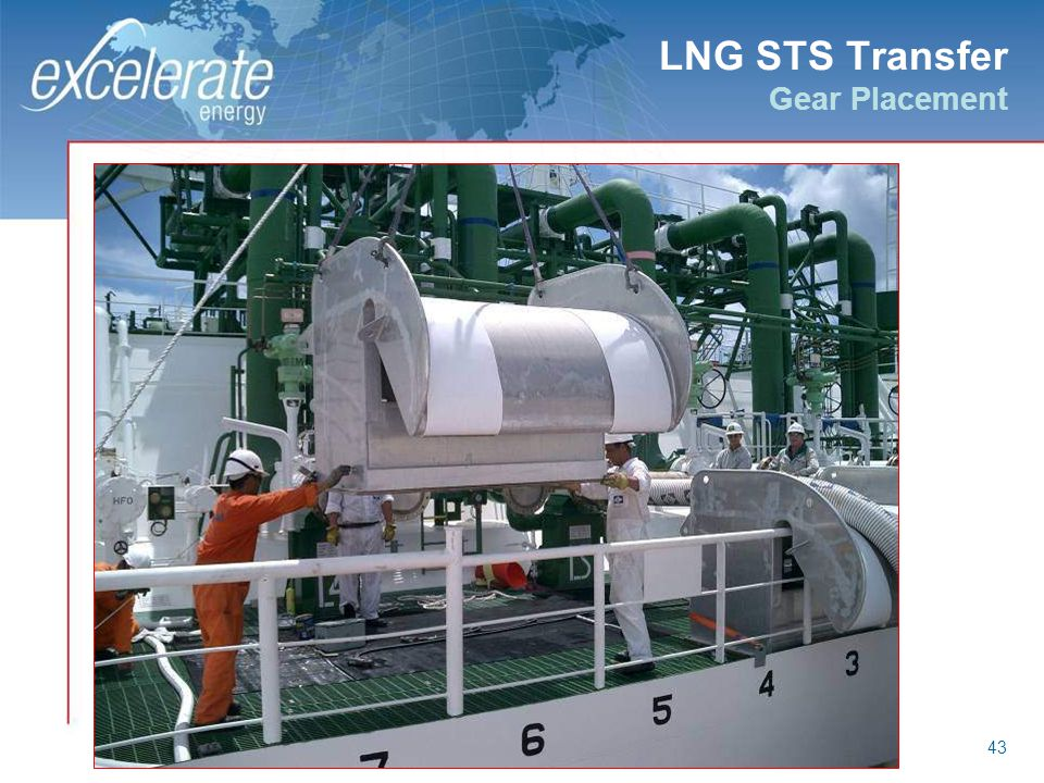 43 LNG STS Transfer Gear Placement