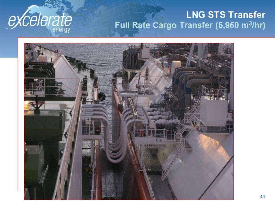 49 LNG STS Transfer Full Rate Cargo Transfer (5,950 m 3 /hr)