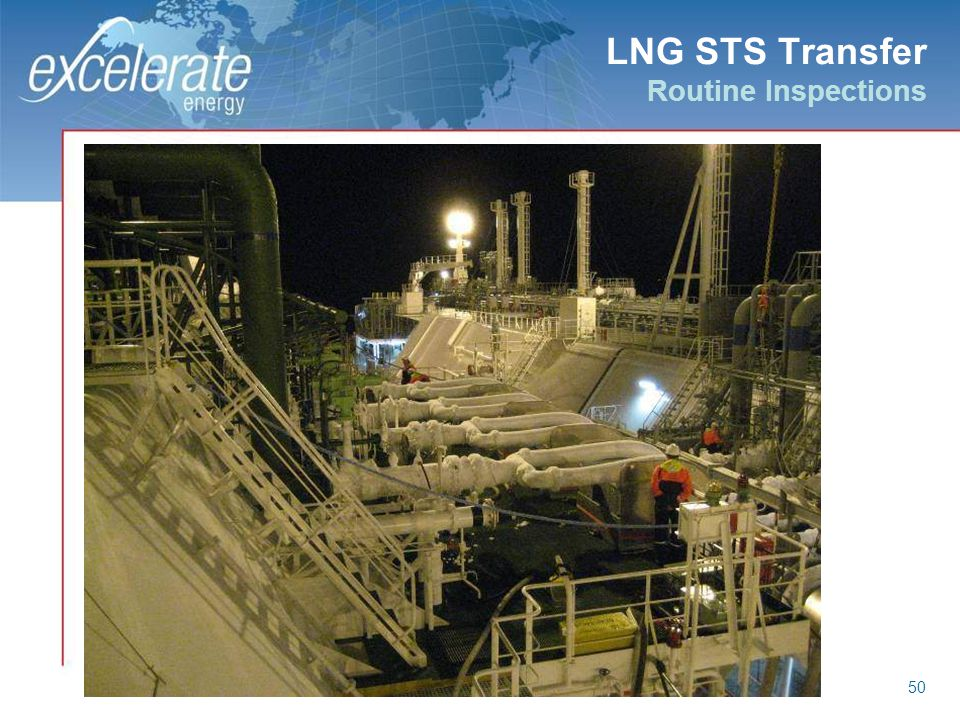 50 LNG STS Transfer Routine Inspections