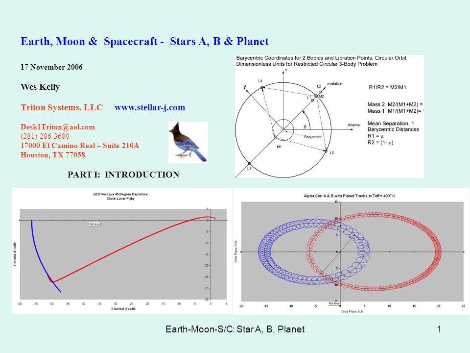 Earth-Moon-S/C: Star A, B, Planet1 Earth, Moon & Spacecraft - Stars A, B & Planet 17 November 2006 Wes Kelly Triton Systems, LLCwww.stellar-j.com Desk1Triton@aol.com (281) 286-3680 17000 El Camino Real – Suite 210A Houston, TX 77058 PART I: INTRODUCTION
