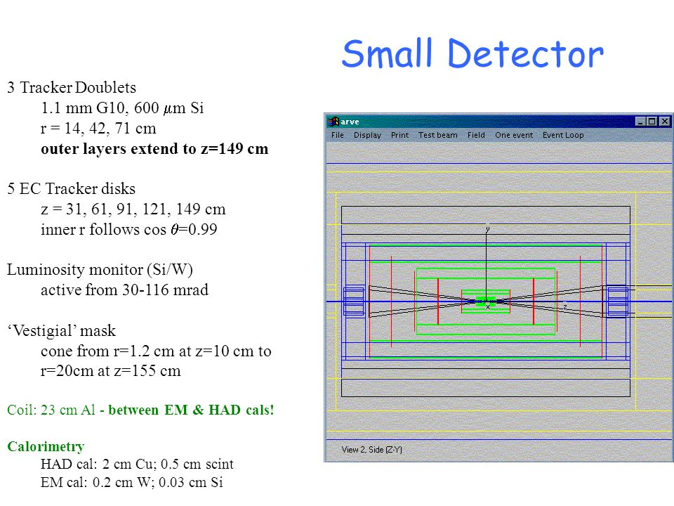 Small Detector 3 Tracker Doublets 1.1 mm G10, 600 m Si r = 14, 42, 71 cm outer layers extend to z=149 cm 5 EC Tracker disks z = 31, 61, 91, 121, 149 cm inner r follows cos =0.99 Luminosity monitor (Si/W) active from mrad Vestigial mask cone from r=1.2 cm at z=10 cm to r=20cm at z=155 cm Coil: 23 cm Al - between EM & HAD cals.