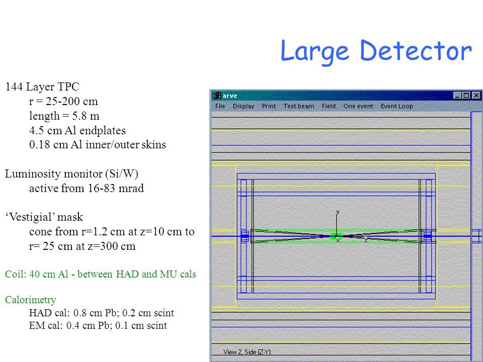 Large Detector 144 Layer TPC r = 25-200 cm length = 5.8 m 4.5 cm Al endplates 0.18 cm Al inner/outer skins Luminosity monitor (Si/W) active from 16-83 mrad Vestigial mask cone from r=1.2 cm at z=10 cm to r= 25 cm at z=300 cm Coil: 40 cm Al - between HAD and MU cals Calorimetry HAD cal: 0.8 cm Pb; 0.2 cm scint EM cal: 0.4 cm Pb; 0.1 cm scint