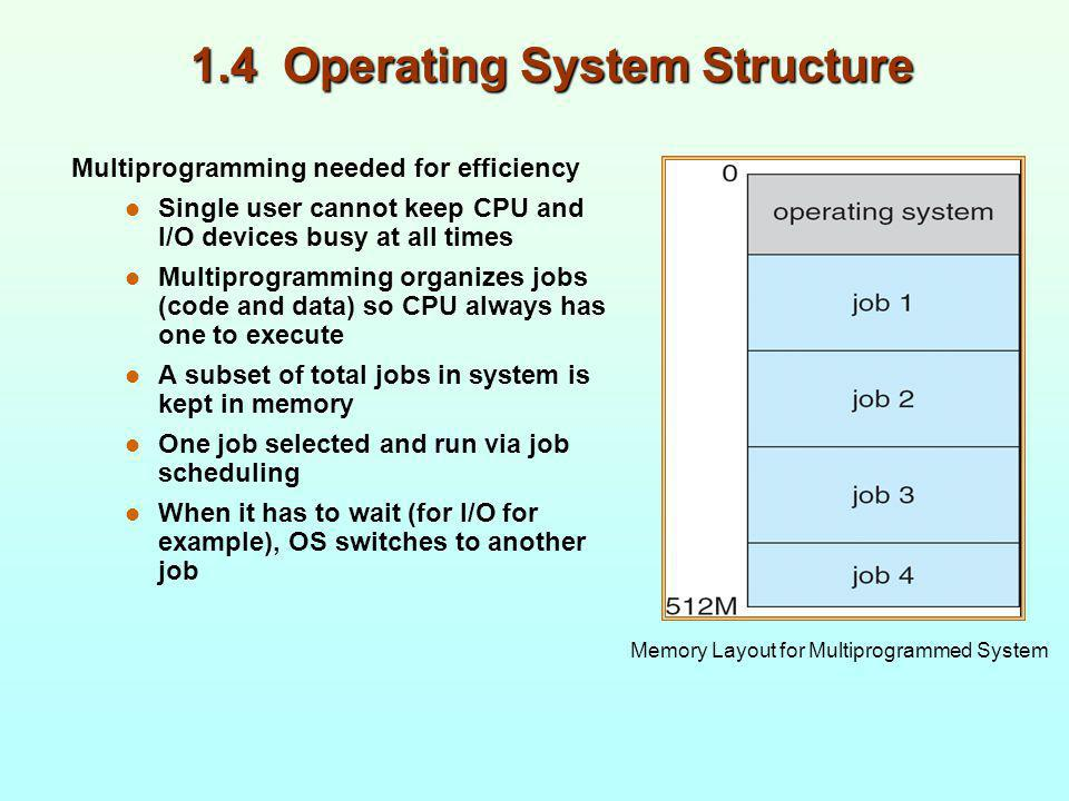 1.4 Operating System Structure Multiprogramming needed for efficiency Single user cannot keep CPU and I/O devices busy at all times Multiprogramming o
