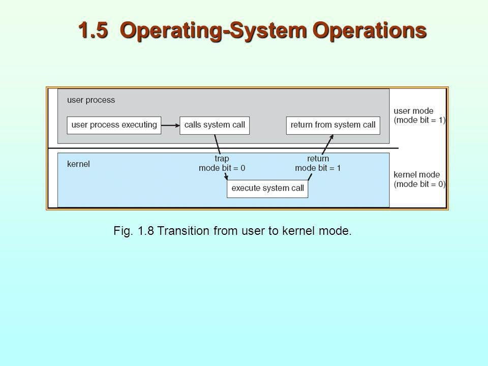 1.5 Operating-System Operations Fig. 1.8 Transition from user to kernel mode.