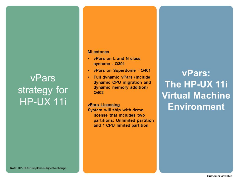 vPars strategy for HP-UX 11i Milestones vPars on L and N class systems - Q301 vPars on Superdome - Q401 Full dynamic vPars (include dynamic CPU migrat