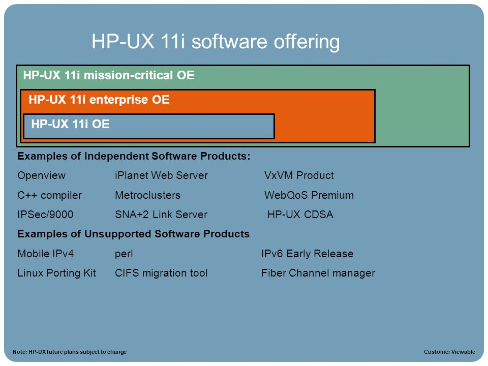 HPUX 11i Roadmap HP-UX 11i mission-critical OE HP-UX 11i enterprise OE Note: HP-UX future plans subject to changeCustomer Viewable HP-UX 11i OE Exampl