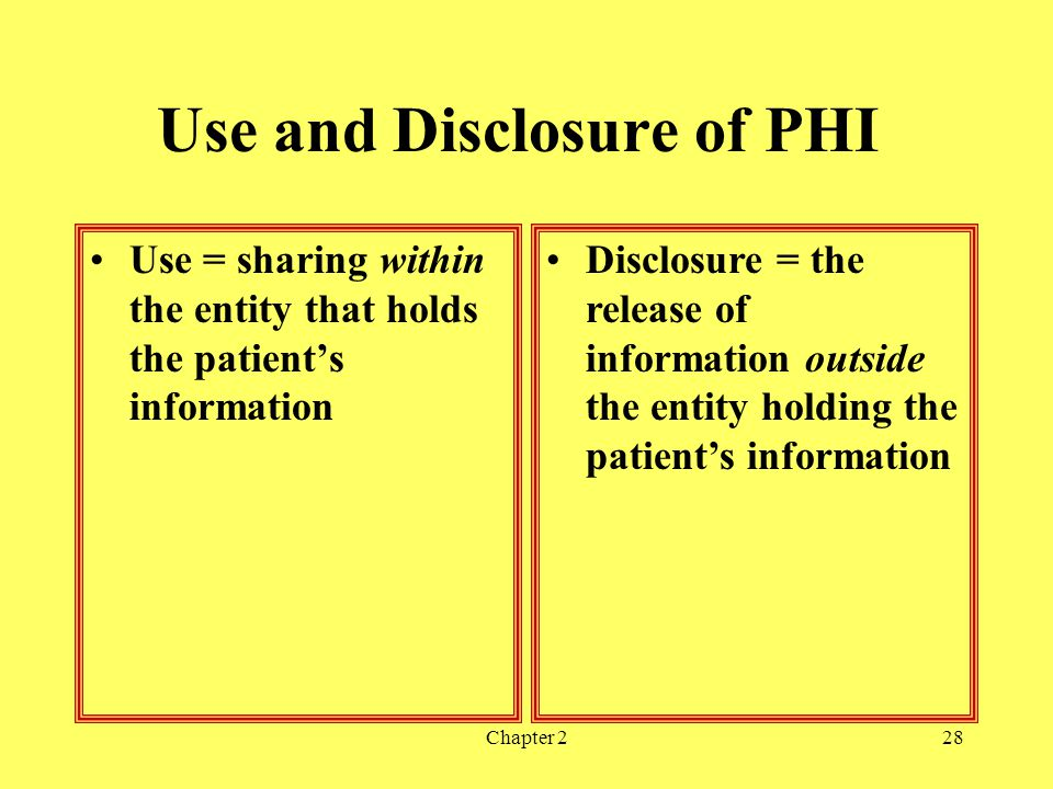 Chapter 228 Use and Disclosure of PHI Use = sharing within the entity that holds the patients information Disclosure = the release of information outside the entity holding the patients information