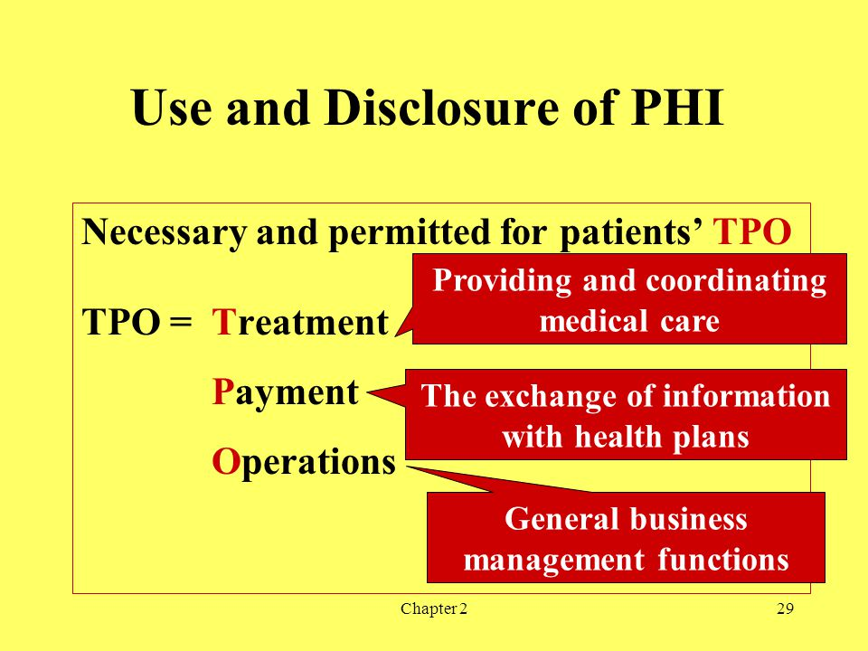 Chapter 229 Use and Disclosure of PHI Necessary and permitted for patients TPO TPO =Treatment Payment Operations Providing and coordinating medical care The exchange of information with health plans General business management functions