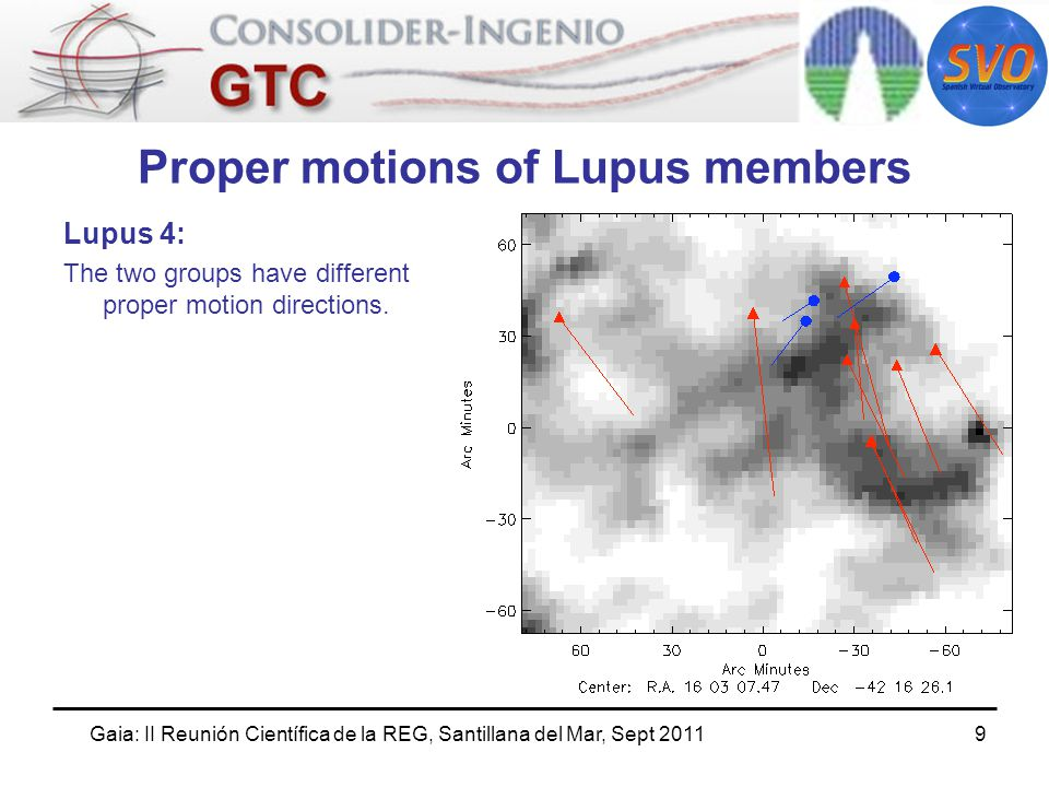Gaia: II Reunión Científica de la REG, Santillana del Mar, Sept 20119 Proper motions of Lupus members Lupus 4: The two groups have different proper motion directions.