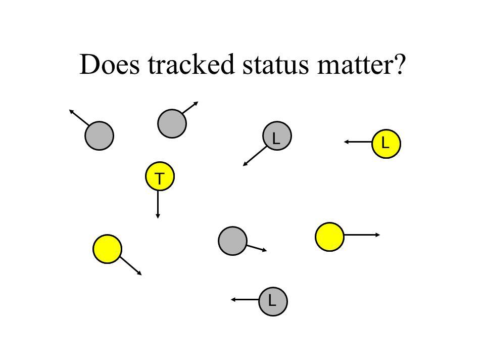 Does tracked status matter? T L L L T L