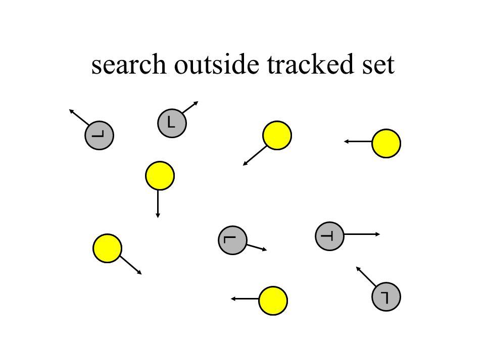 search outside tracked set T L T L L L L
