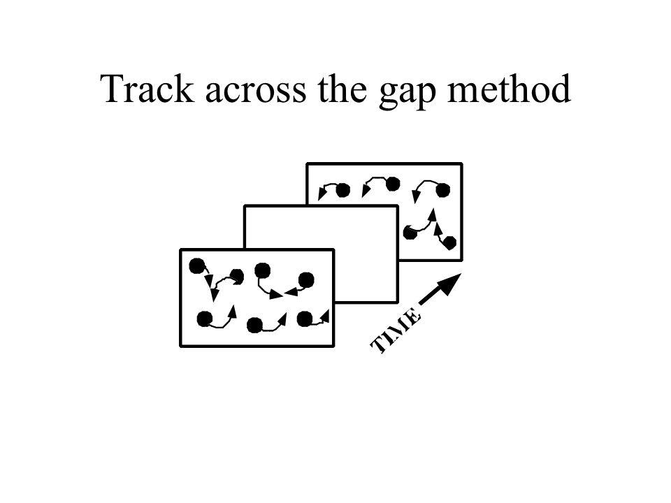 Track across the gap method